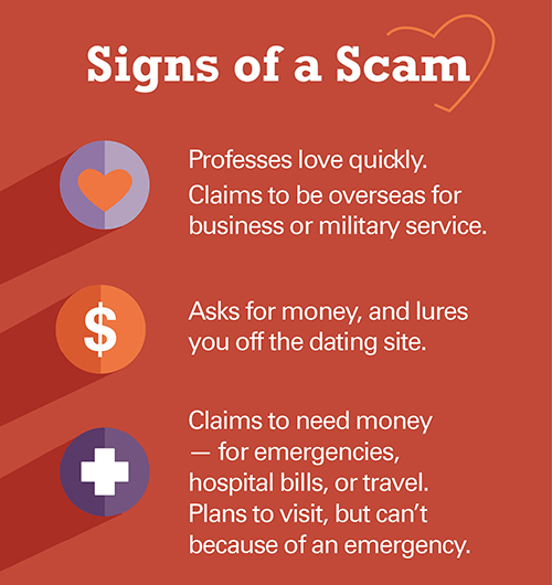 Romance Scams Infographic